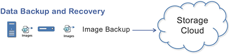 data_backup_recovery